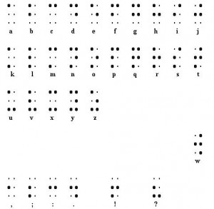 a picture of the braille alphabet in simulated braille